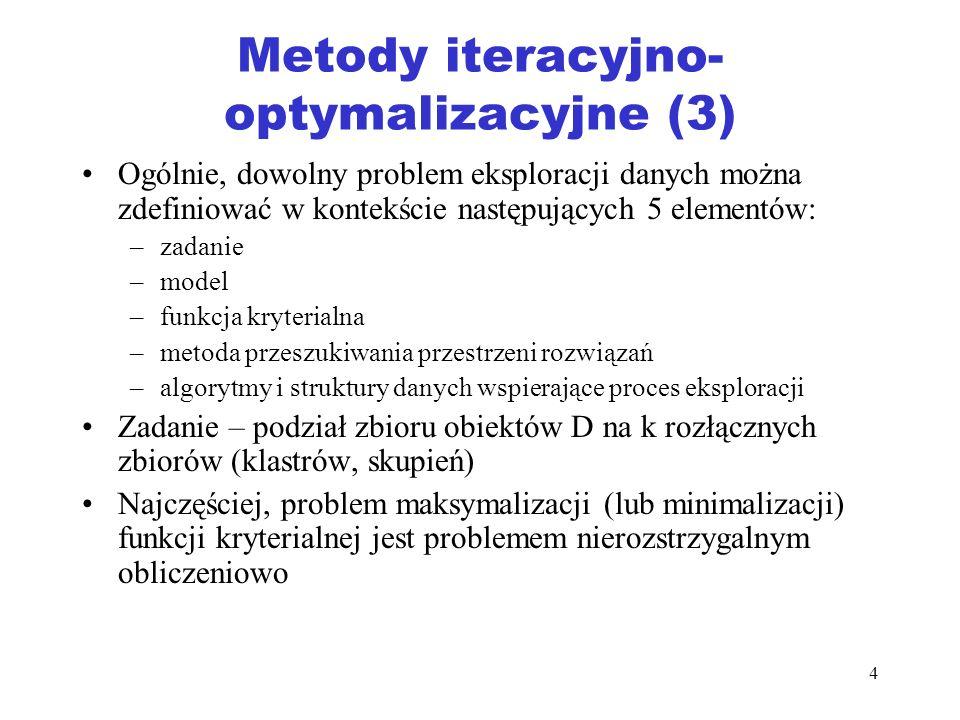 Metody iteracyjno-optymalizacyjne (3)