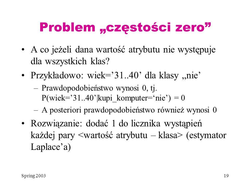 """Problem """"częstości zero"""