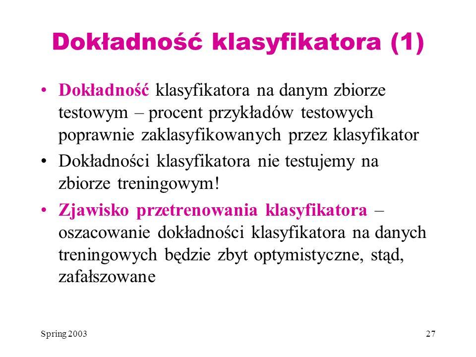Dokładność klasyfikatora (1)