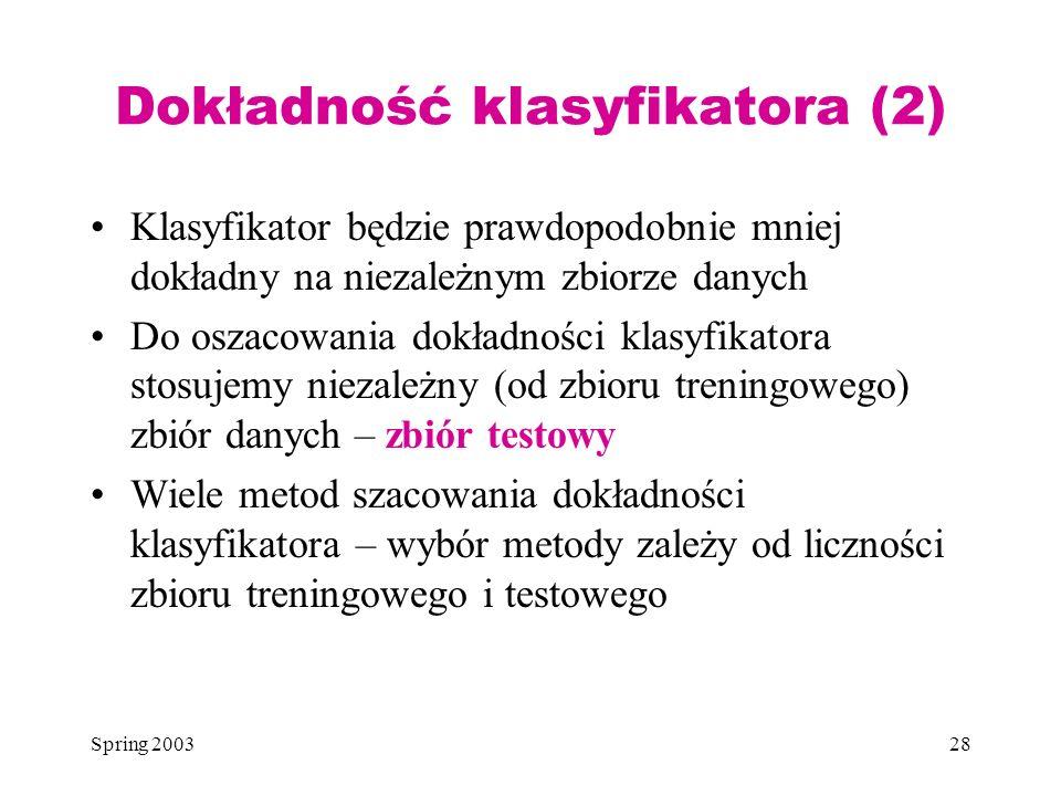 Dokładność klasyfikatora (2)