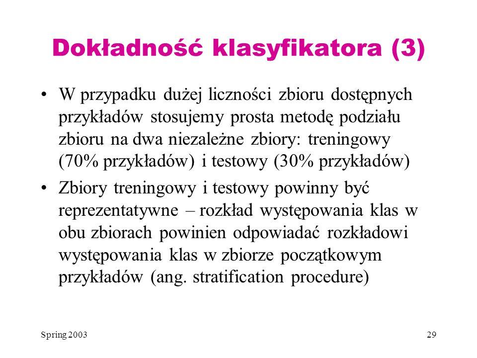 Dokładność klasyfikatora (3)