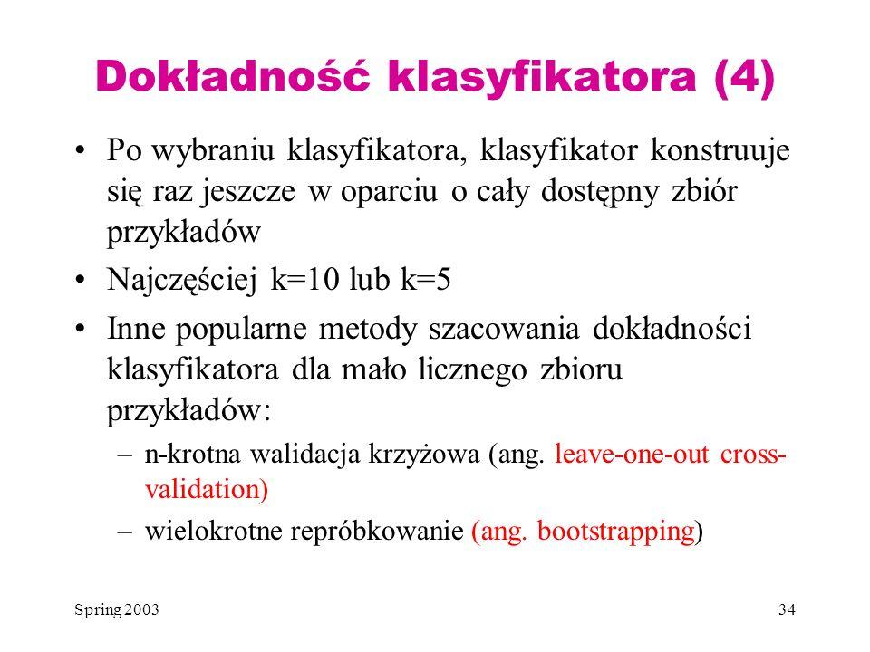 Dokładność klasyfikatora (4)
