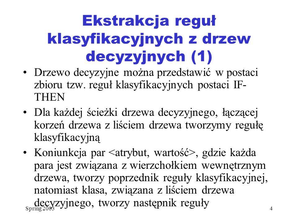 Ekstrakcja reguł klasyfikacyjnych z drzew decyzyjnych (1)