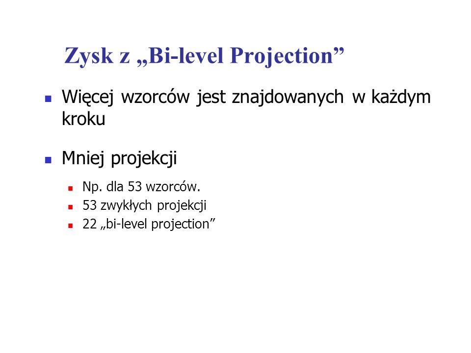 """Zysk z """"Bi-level Projection"""