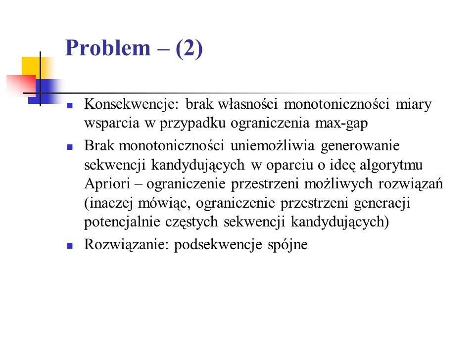 Problem – (2) Konsekwencje: brak własności monotoniczności miary wsparcia w przypadku ograniczenia max-gap.