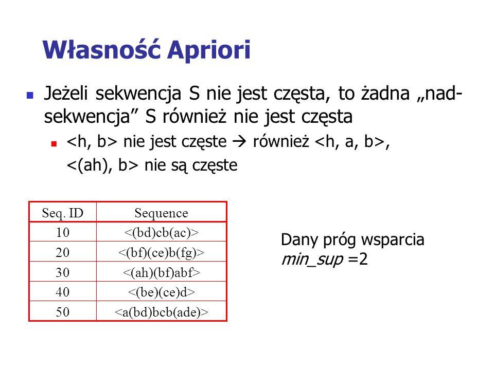 """Własność Apriori Jeżeli sekwencja S nie jest częsta, to żadna """"nad-sekwencja S również nie jest częsta."""