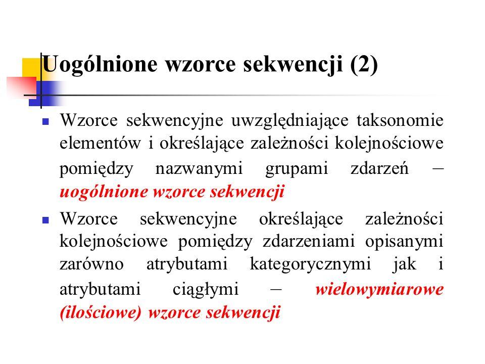 Uogólnione wzorce sekwencji (2)