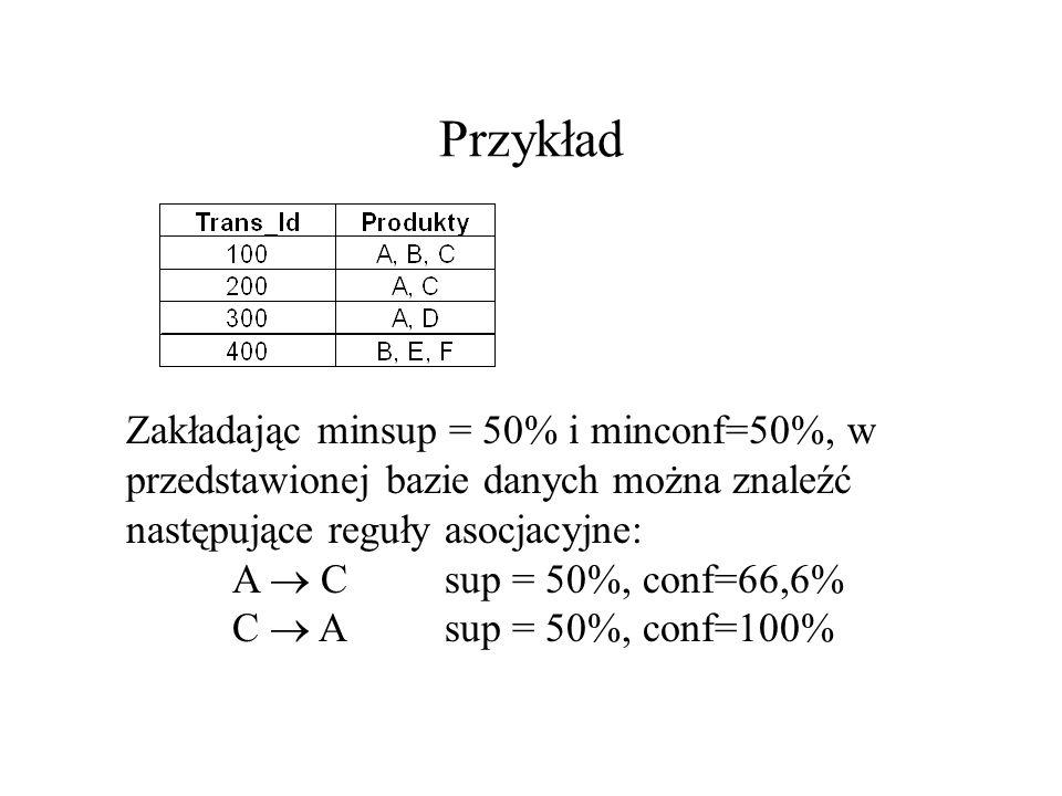 Przykład Zakładając minsup = 50% i minconf=50%, w przedstawionej bazie danych można znaleźć. następujące reguły asocjacyjne: