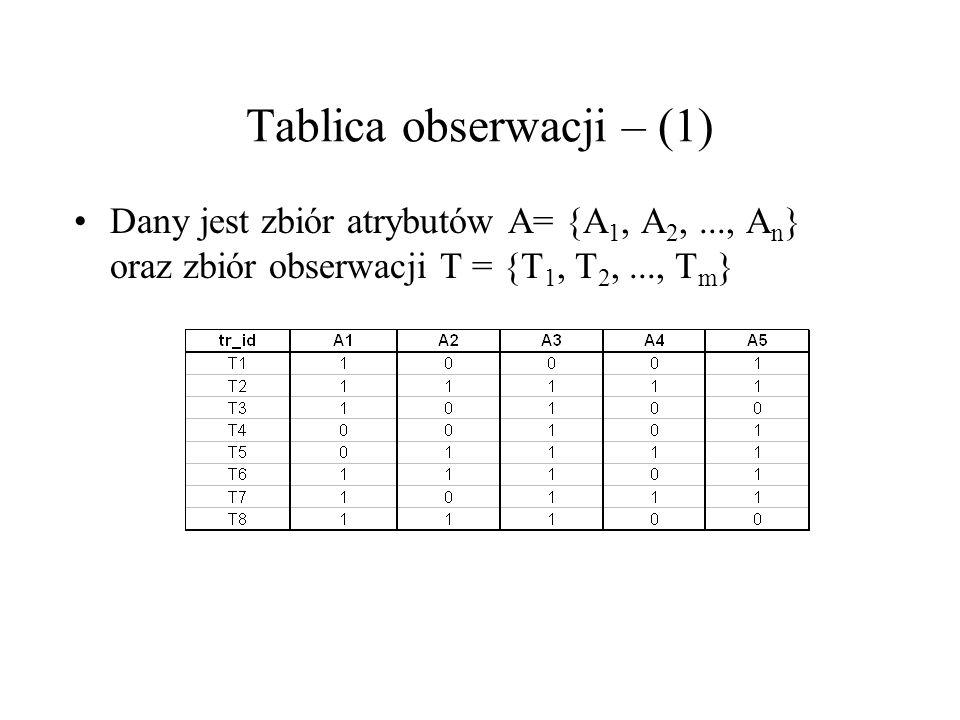 Tablica obserwacji – (1)