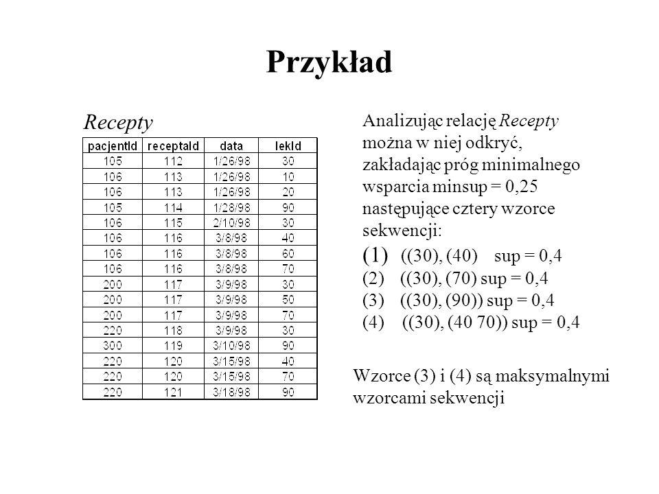 Przykład Recepty ((30), (40) sup = 0,4 Analizując relację Recepty