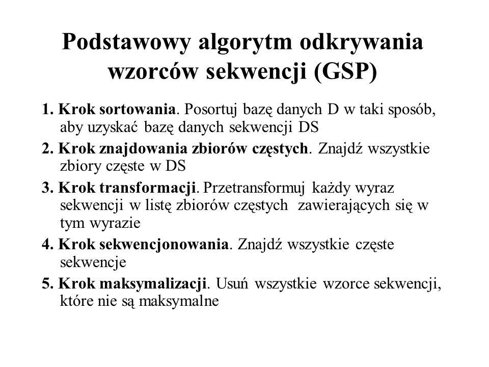 Podstawowy algorytm odkrywania wzorców sekwencji (GSP)