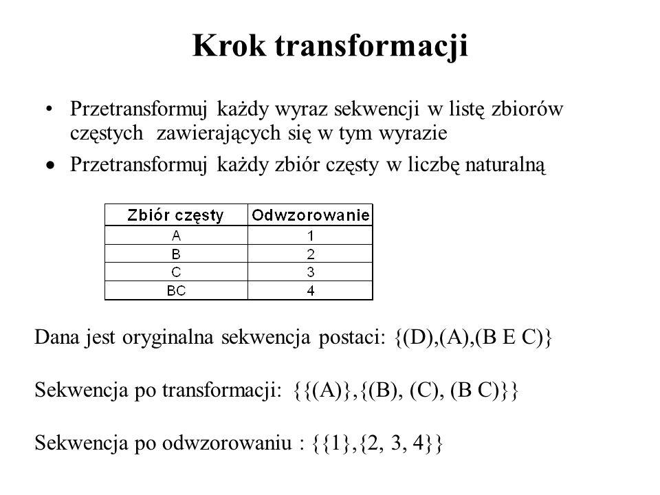 Krok transformacji Przetransformuj każdy wyraz sekwencji w listę zbiorów częstych zawierających się w tym wyrazie.