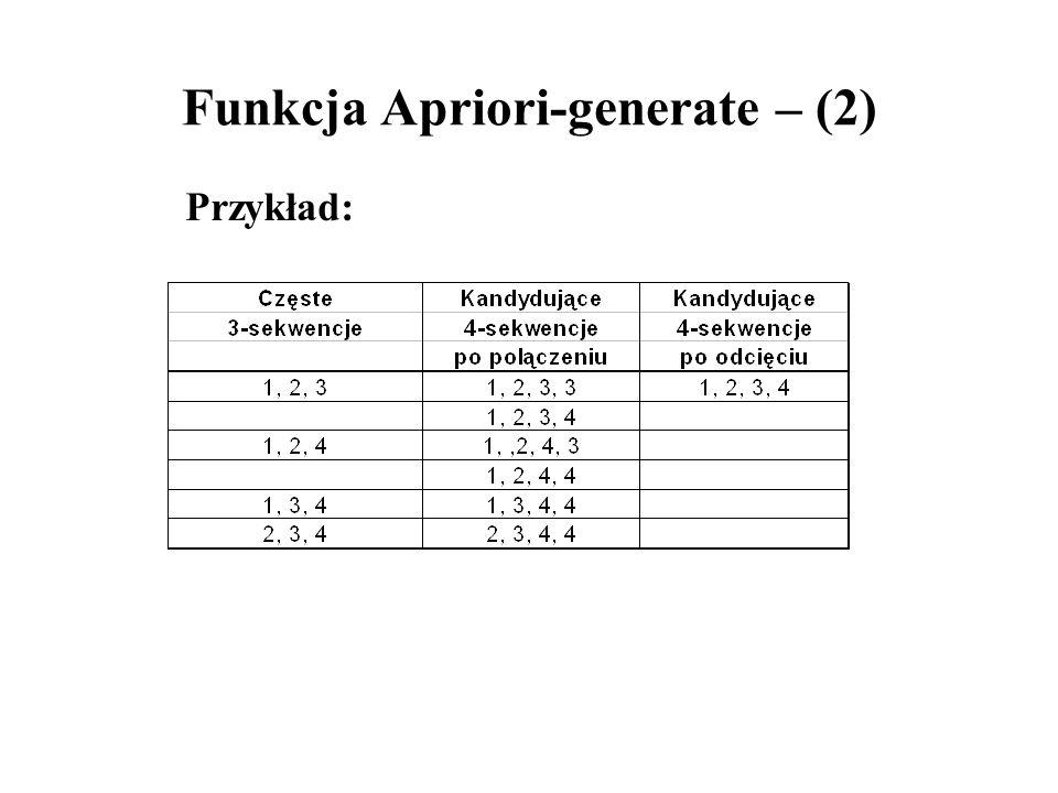 Funkcja Apriori-generate – (2)