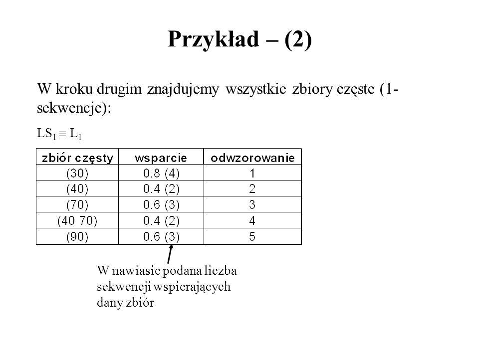 Przykład – (2) W kroku drugim znajdujemy wszystkie zbiory częste (1-sekwencje): LS1  L1. W nawiasie podana liczba.