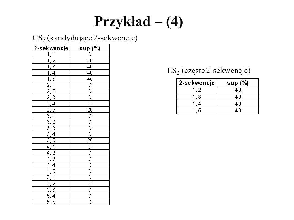 Przykład – (4) CS2 (kandydujące 2-sekwencje) LS2 (częste 2-sekwencje)