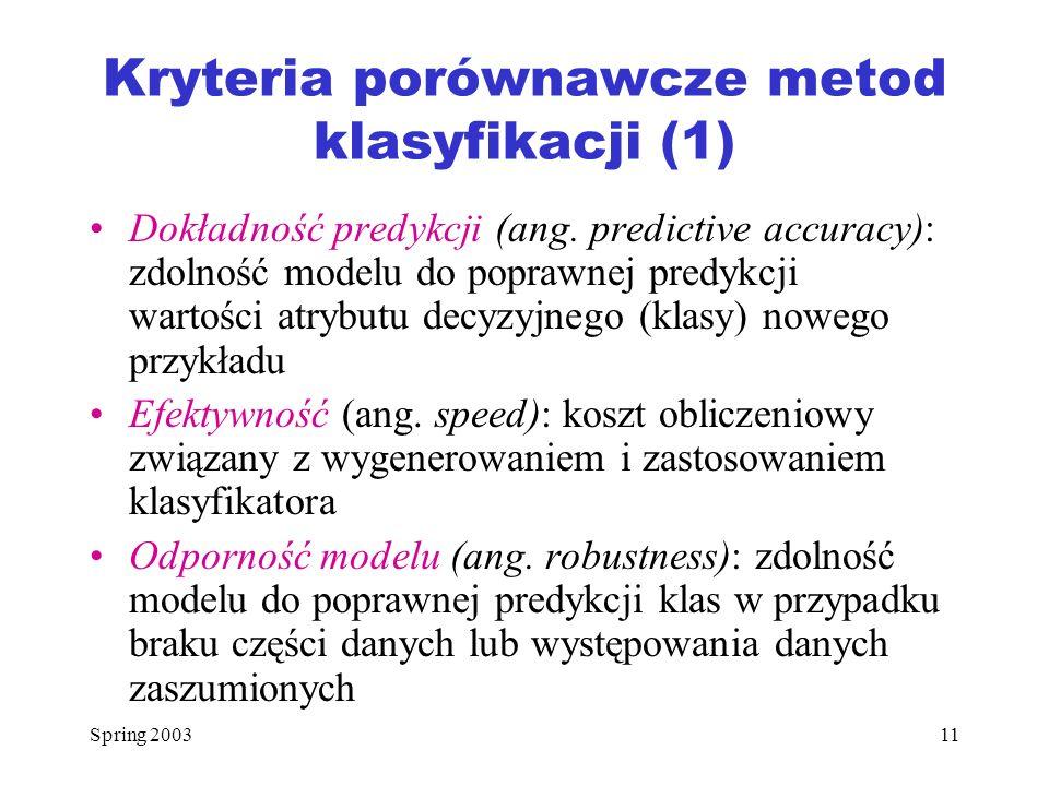 Kryteria porównawcze metod klasyfikacji (1)