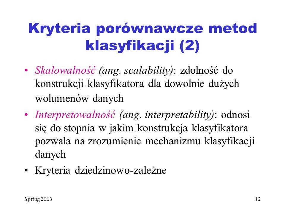 Kryteria porównawcze metod klasyfikacji (2)