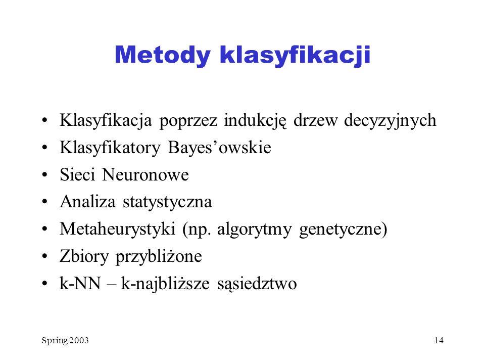 Metody klasyfikacji Klasyfikacja poprzez indukcję drzew decyzyjnych