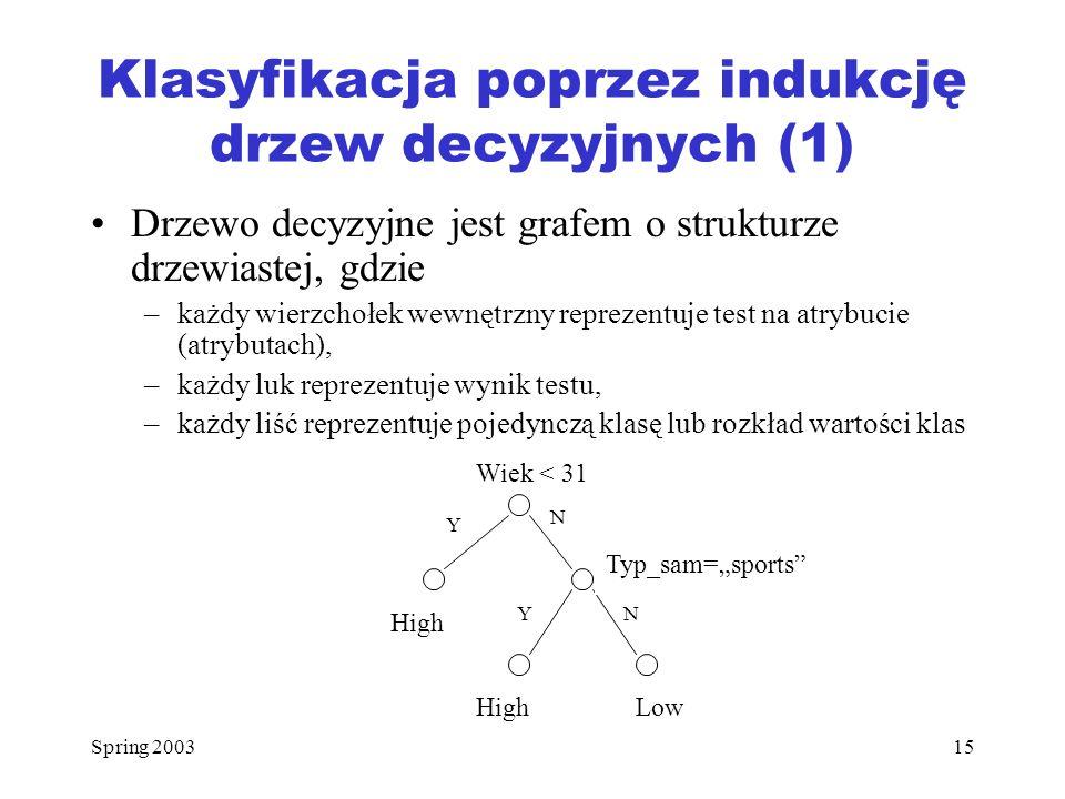 Klasyfikacja poprzez indukcję drzew decyzyjnych (1)