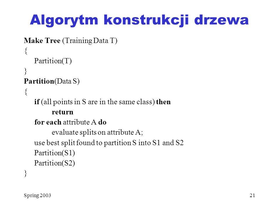 Algorytm konstrukcji drzewa