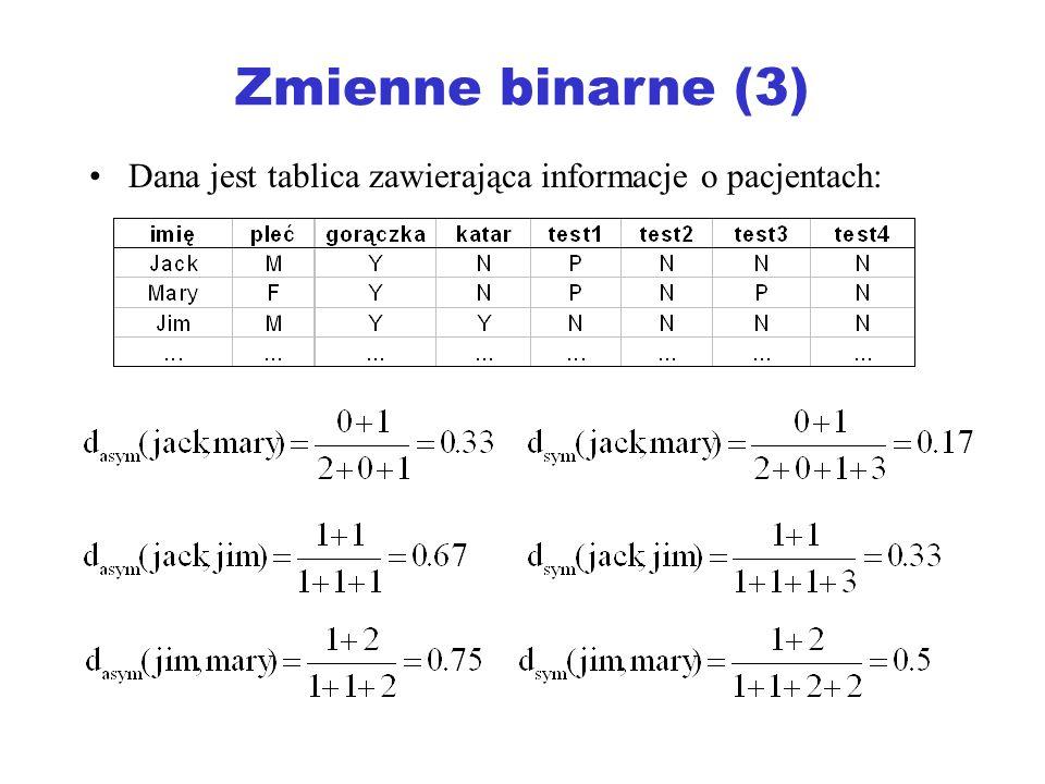 Zmienne binarne (3) Dana jest tablica zawierająca informacje o pacjentach: