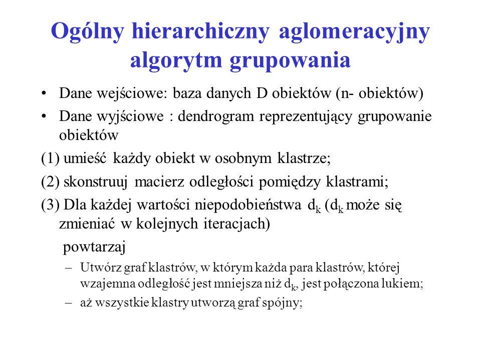 Ogólny hierarchiczny aglomeracyjny algorytm grupowania