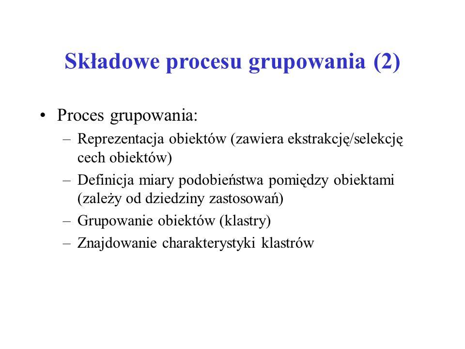 Składowe procesu grupowania (2)