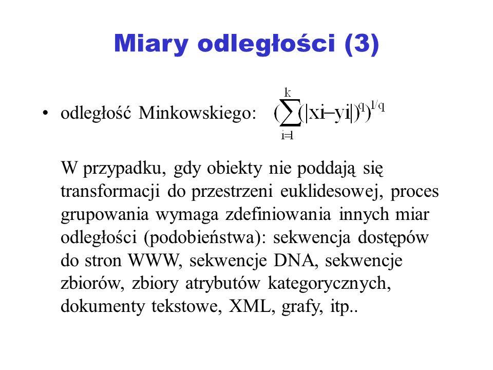 Miary odległości (3) odległość Minkowskiego: