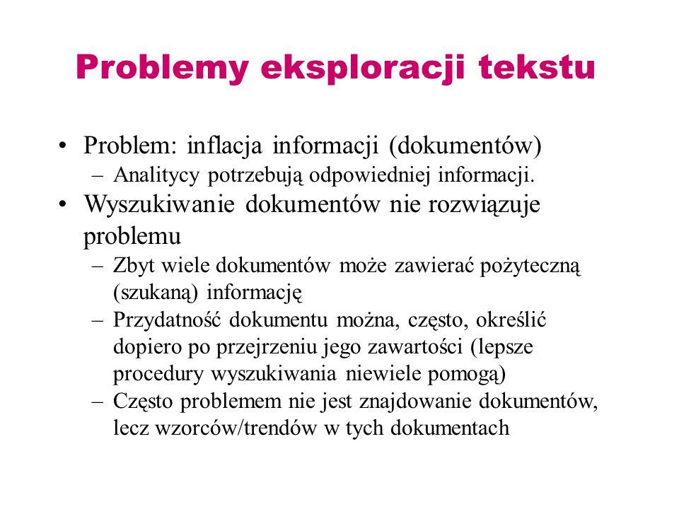 Problemy eksploracji tekstu