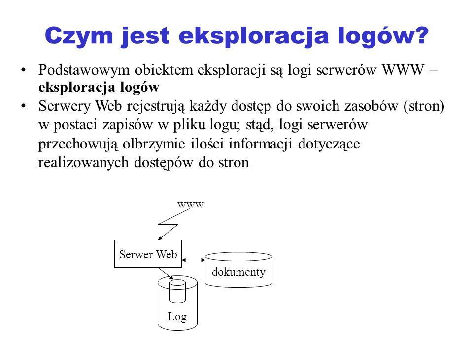 Czym jest eksploracja logów