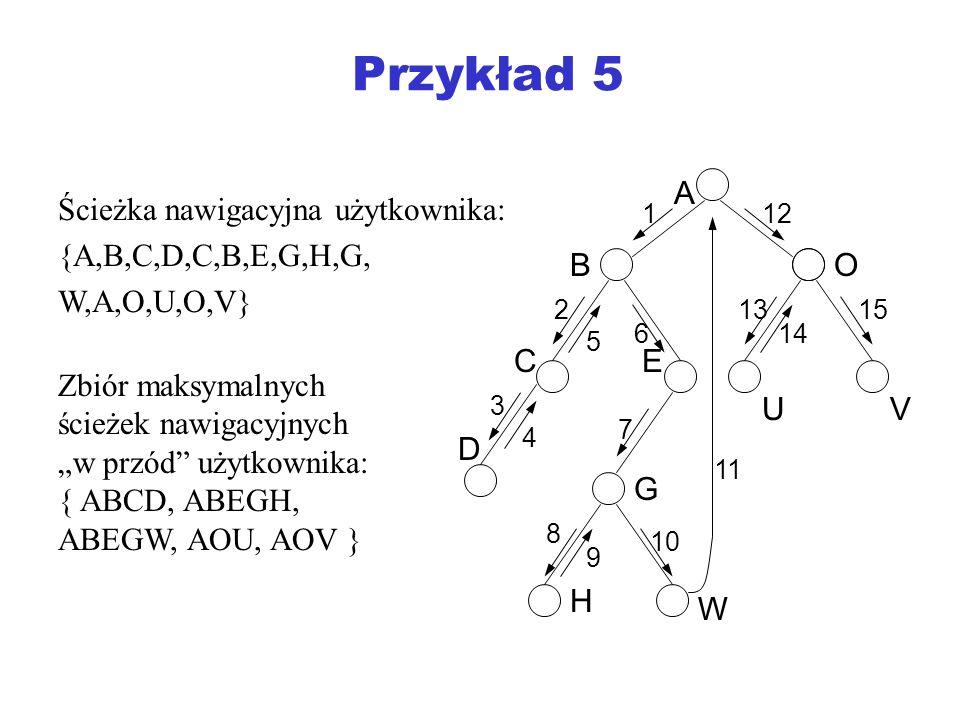 Przykład 5 V C B G D W H O E A U Ścieżka nawigacyjna użytkownika: