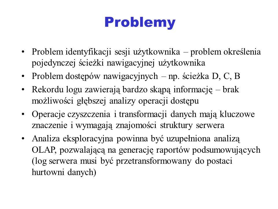 Problemy Problem identyfikacji sesji użytkownika – problem określenia pojedynczej ścieżki nawigacyjnej użytkownika.