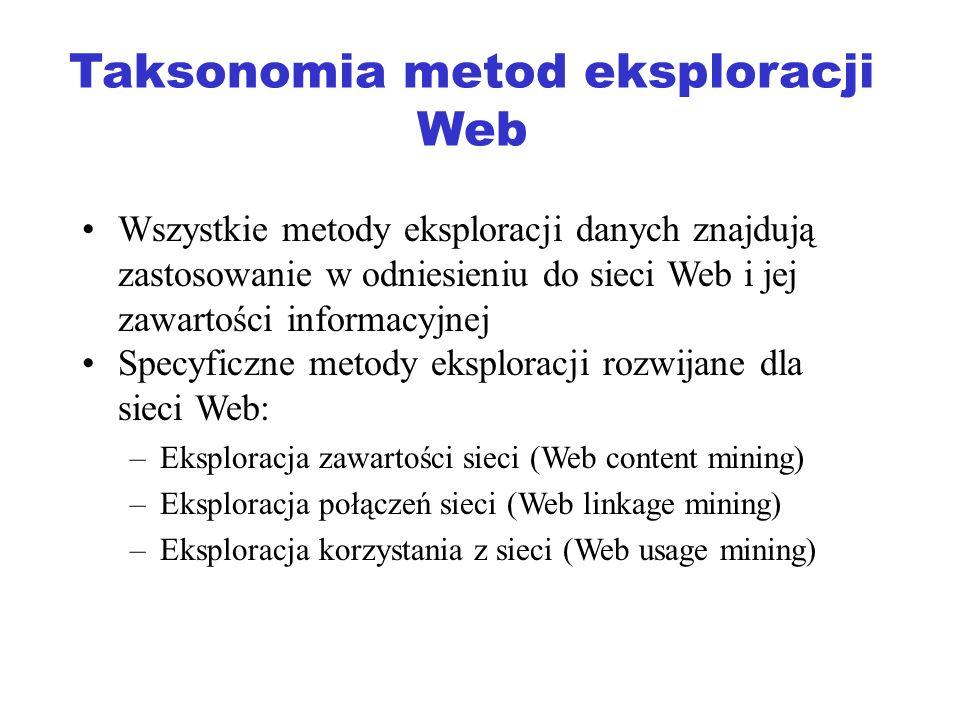 Taksonomia metod eksploracji Web