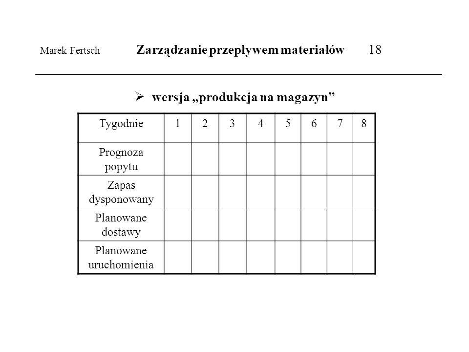 Marek Fertsch Zarządzanie przepływem materiałów 18