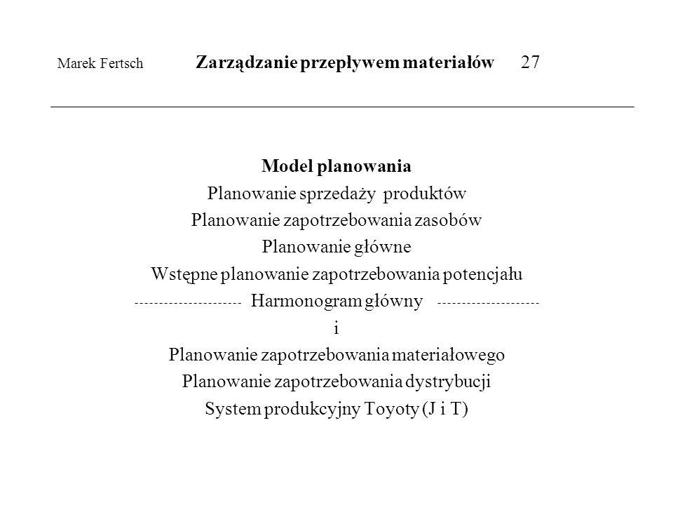 Marek Fertsch Zarządzanie przepływem materiałów 27