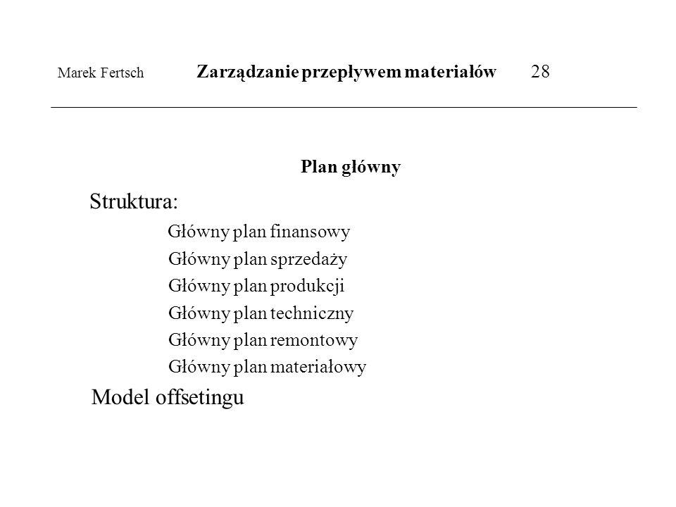 Marek Fertsch Zarządzanie przepływem materiałów 28