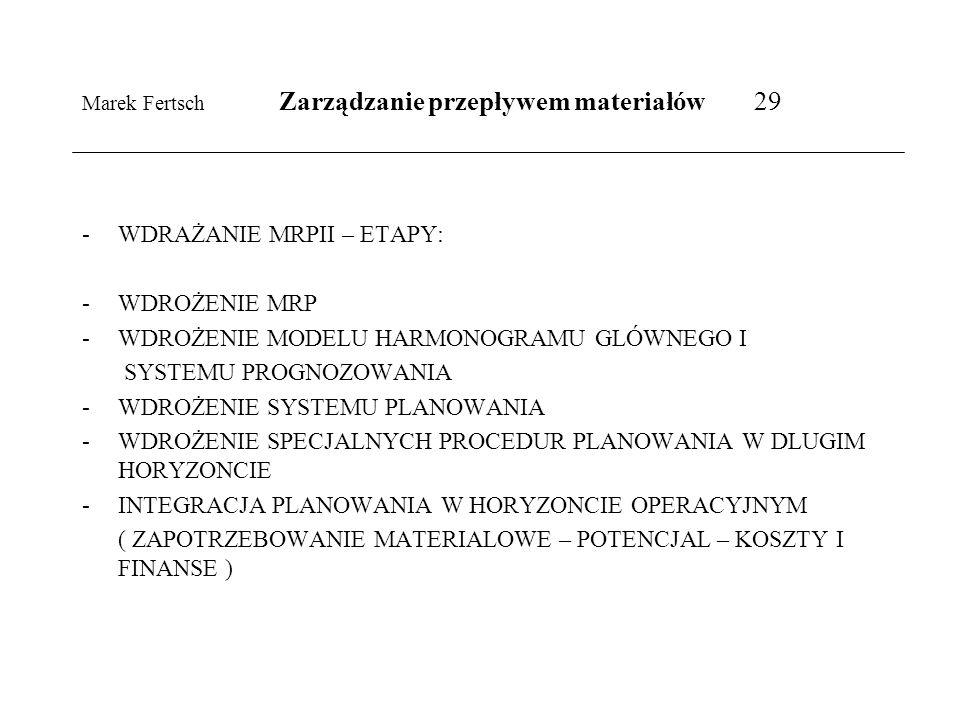 Marek Fertsch Zarządzanie przepływem materiałów 29