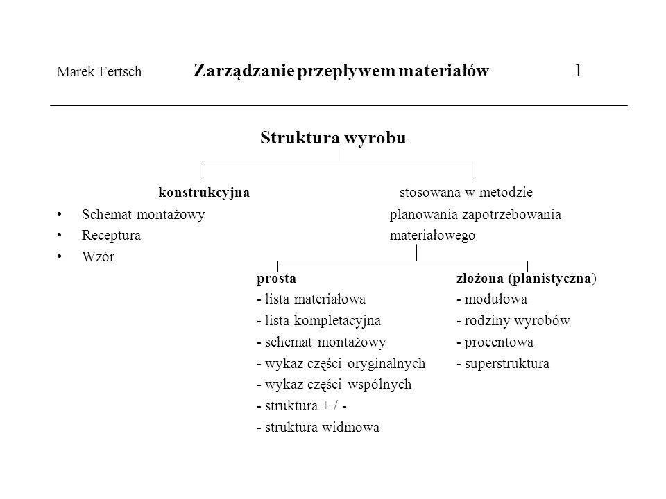 Marek Fertsch Zarządzanie przepływem materiałów 1