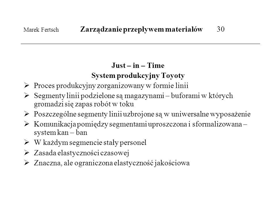 Marek Fertsch Zarządzanie przepływem materiałów 30
