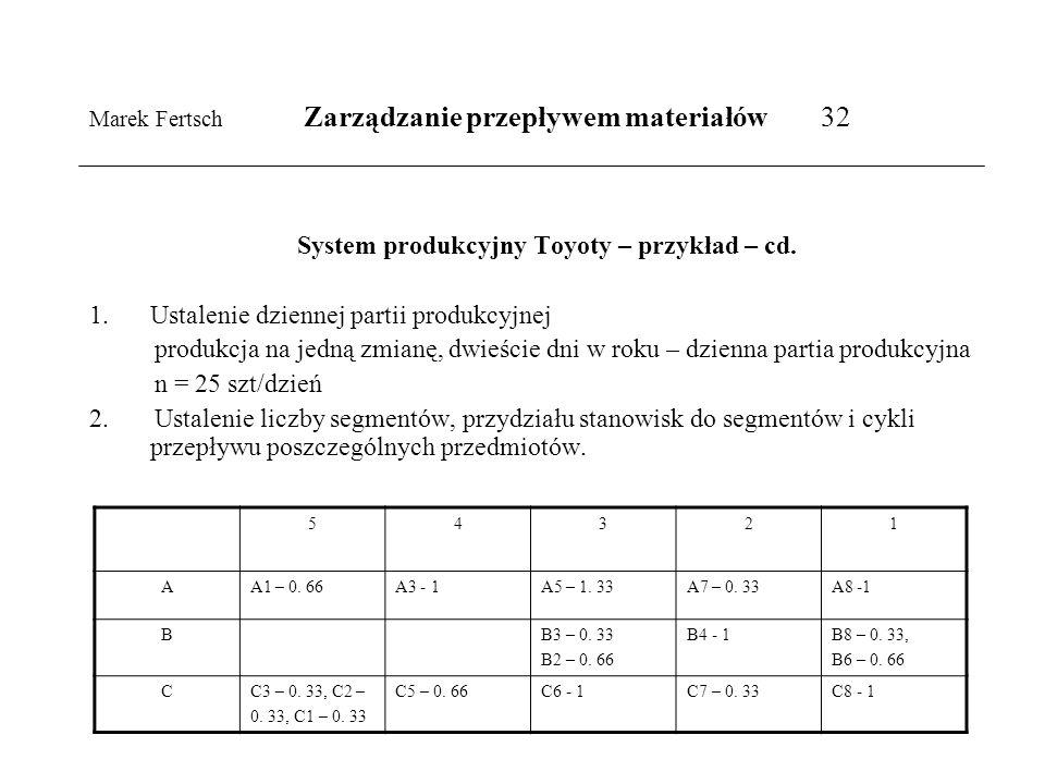 Marek Fertsch Zarządzanie przepływem materiałów 32