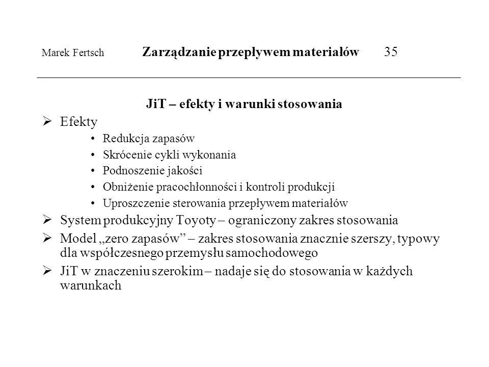 Marek Fertsch Zarządzanie przepływem materiałów 35