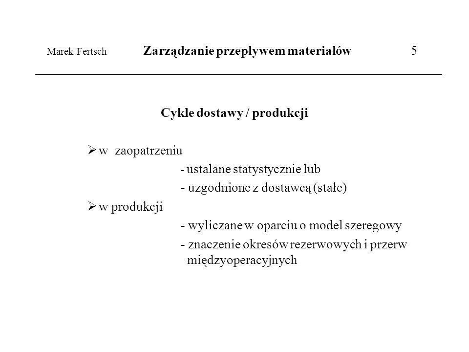 Marek Fertsch Zarządzanie przepływem materiałów 5