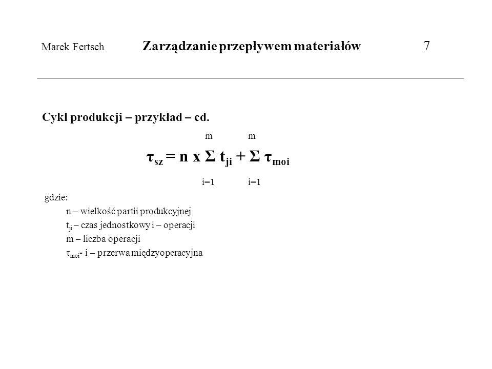 Marek Fertsch Zarządzanie przepływem materiałów 7