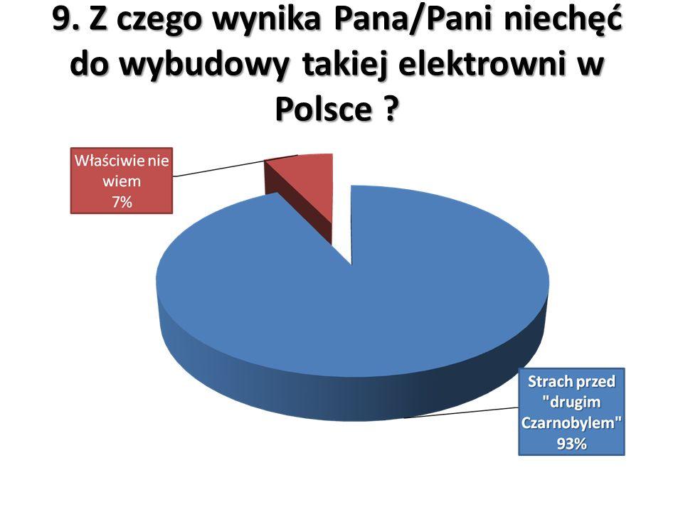 9. Z czego wynika Pana/Pani niechęć do wybudowy takiej elektrowni w Polsce