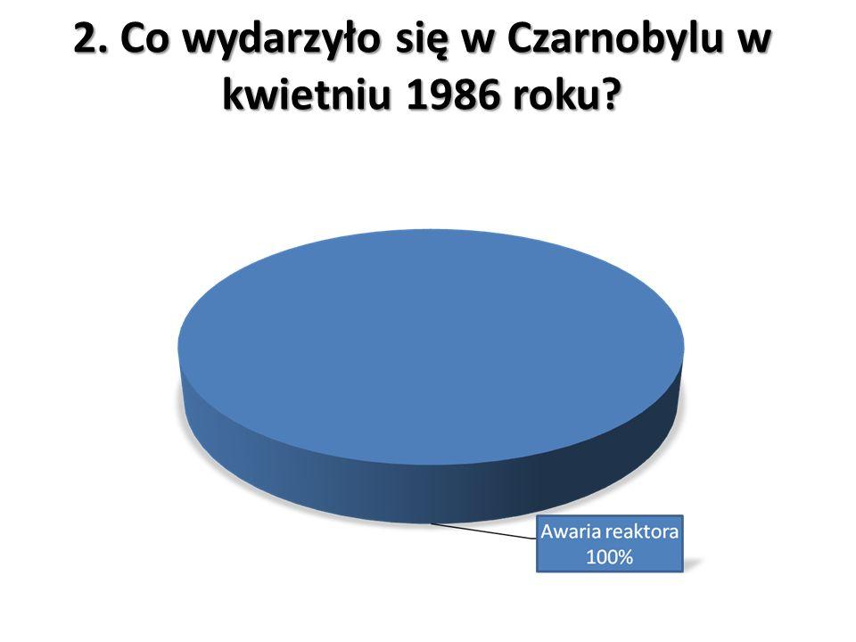 2. Co wydarzyło się w Czarnobylu w kwietniu 1986 roku