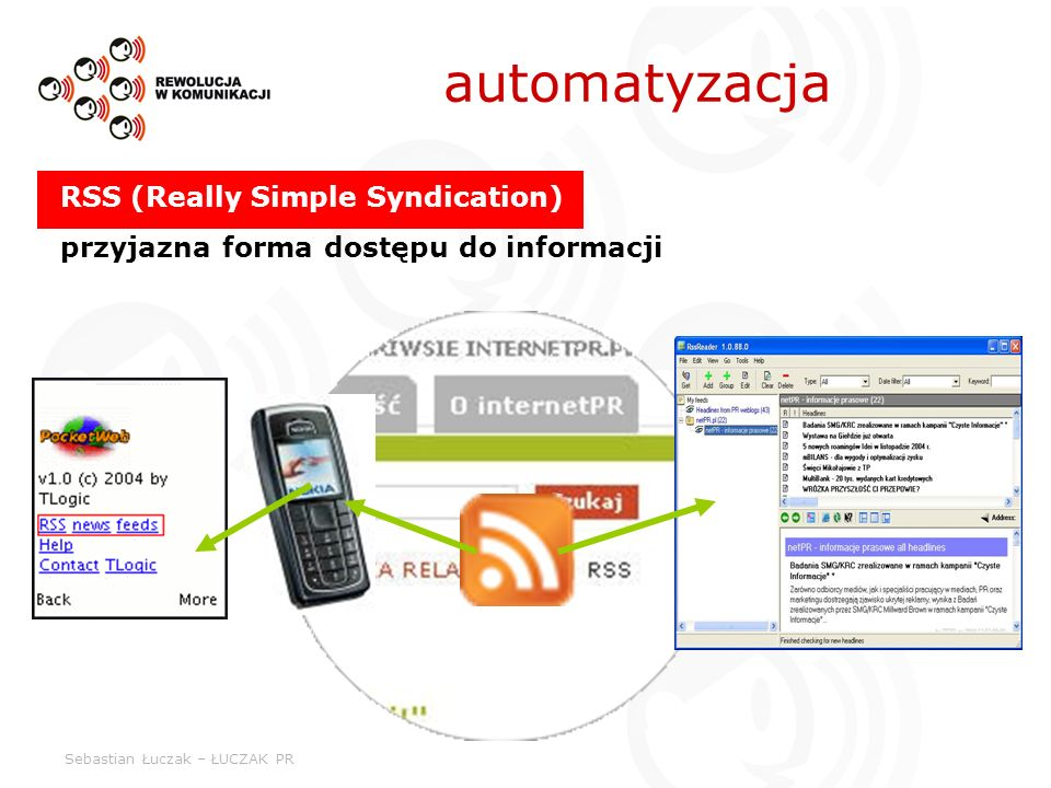 automatyzacja RSS (Really Simple Syndication)