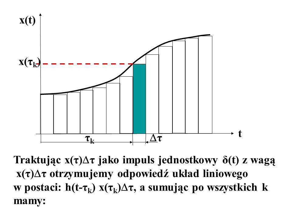 x(t) x(τk) t. τk. τ. Traktując x(τ)τ jako impuls jednostkowy δ(t) z wagą. x(τ)τ otrzymujemy odpowiedź układ liniowego.
