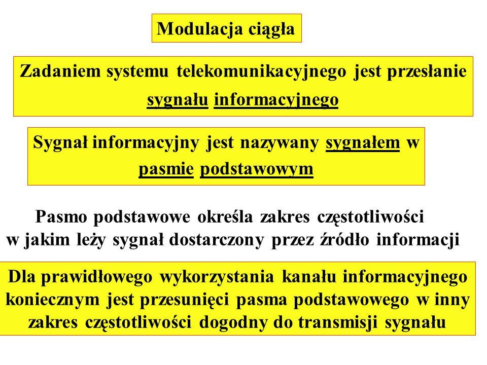 Zadaniem systemu telekomunikacyjnego jest przesłanie