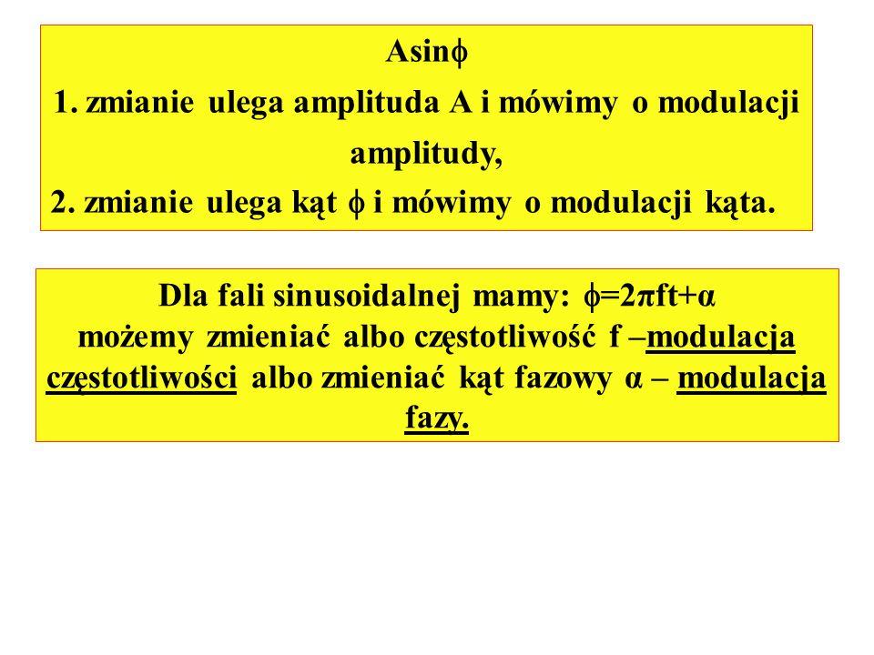 zmianie ulega amplituda A i mówimy o modulacji amplitudy,