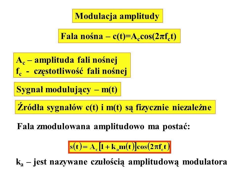 Modulacja amplitudy Fala nośna – c(t)=Accos(2πfct) Ac – amplituda fali nośnej. fc - częstotliwość fali nośnej.